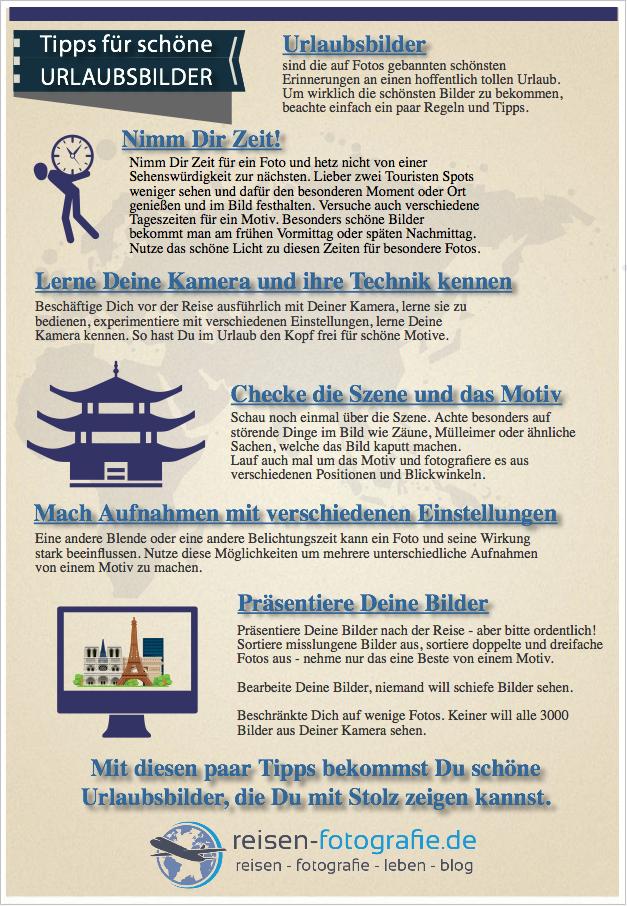 Infografik schöne Urlaubsbilder