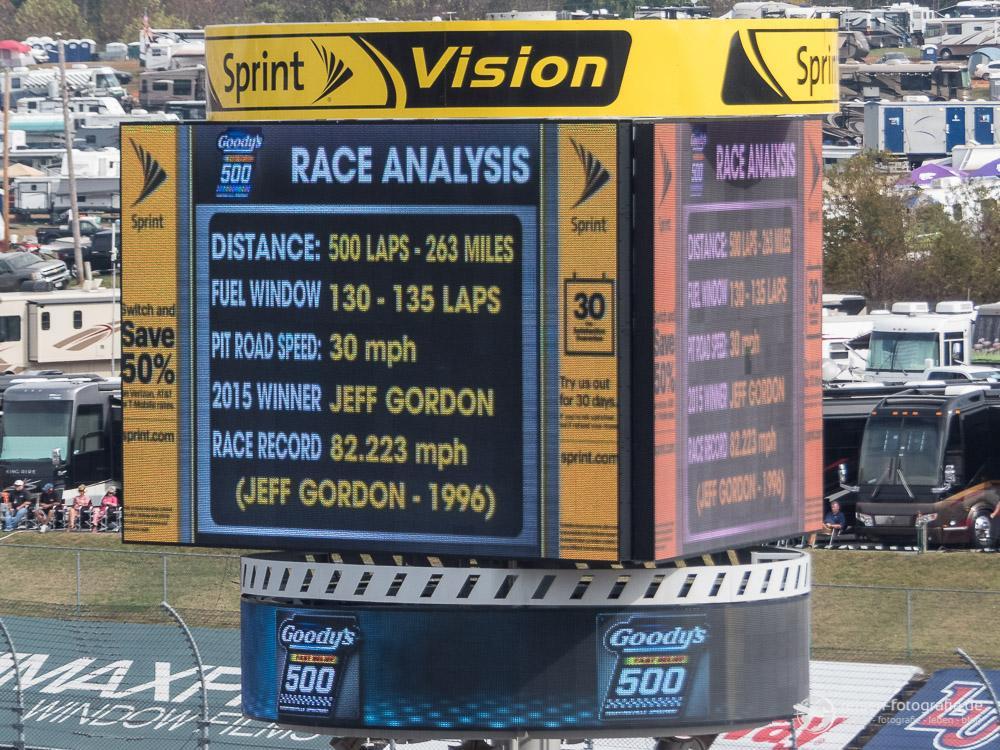 Letzte Infos zum Rennen