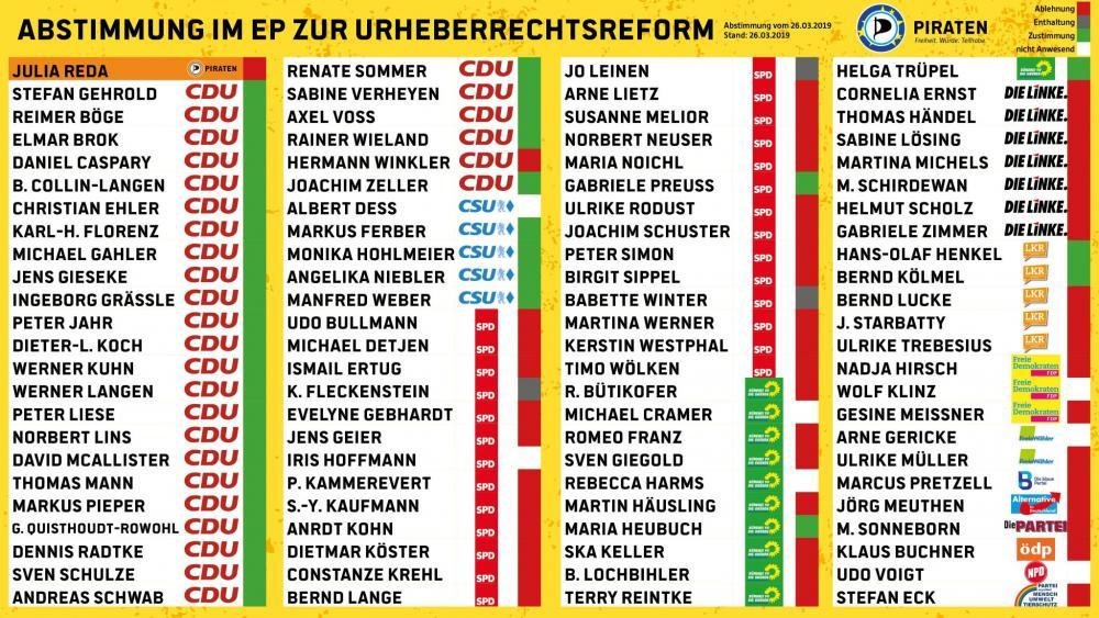 Deutsche Stimmen