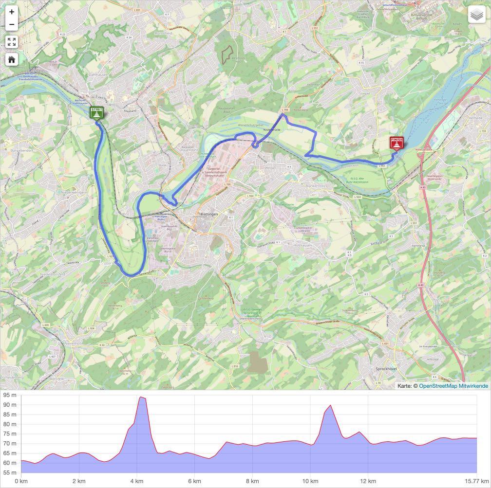 Ruhrtal Radweg 9 - Dahlhausen bis Kemnader See