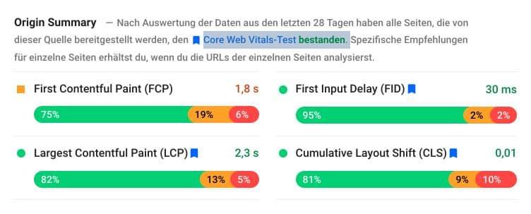 Core Web Vitals bestanden