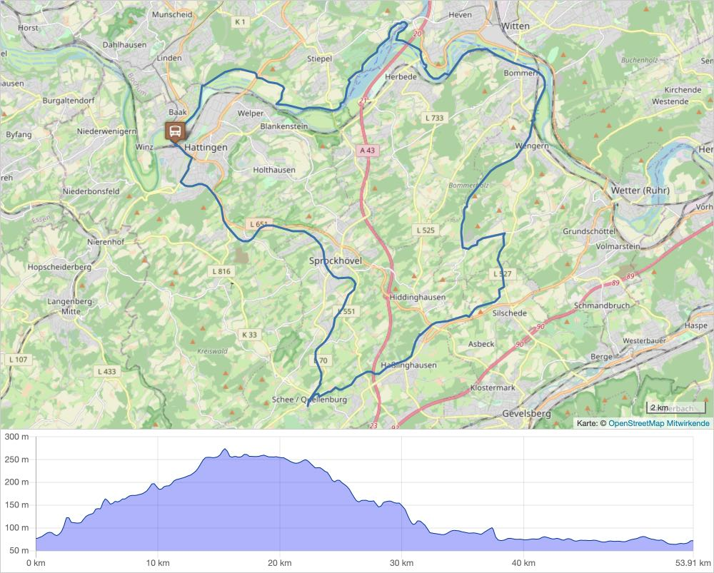 Ruhr zu Ruhr Radweg ab Hattingen